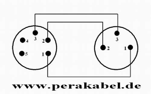 XLR 3-pol Stecker 3-polig Verbinder Kupplung Adapter XLR 3-pol Stecker male